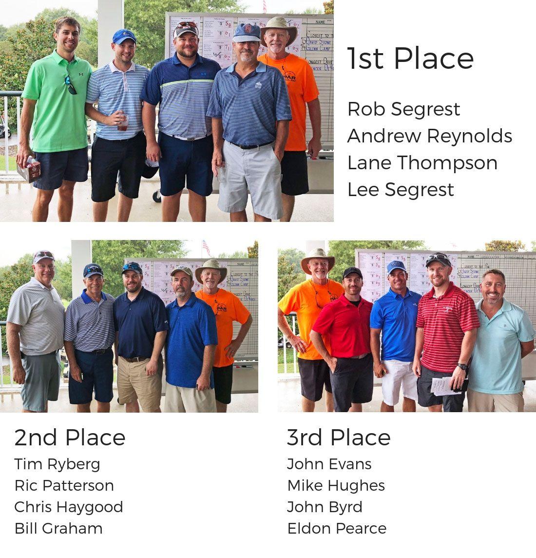 2018 Golf Winners