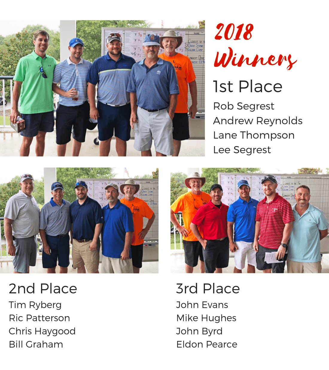 2018 PAR Golf Winners